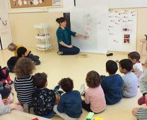 EXTRAESCOLARES de 2 a 4 años @ Consell 81   Barcelona   Catalunya   España